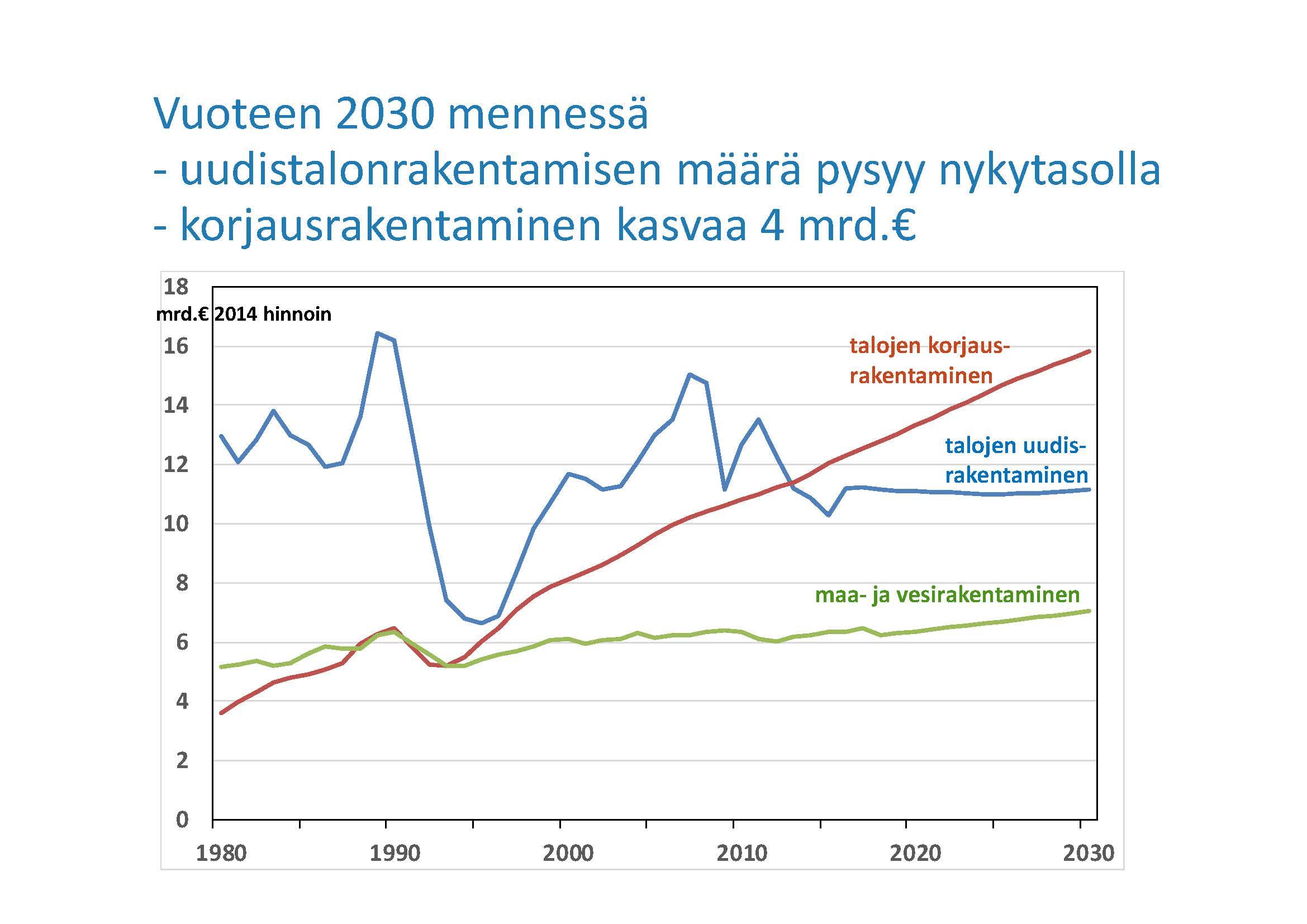 Pajakkala Rakennuslehti 50 v numero artikkeli 7.4.2016_Page_15
