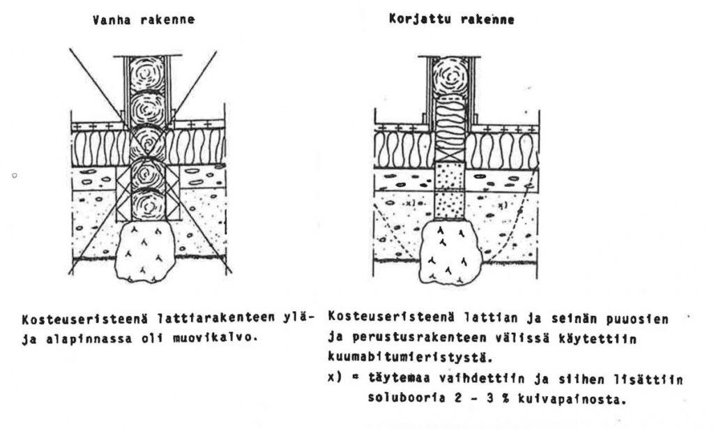 kaavio1